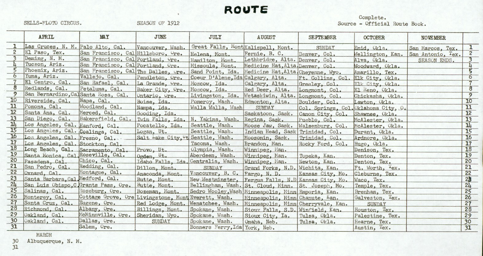 1912 Season Route, Sells-Floto Circus