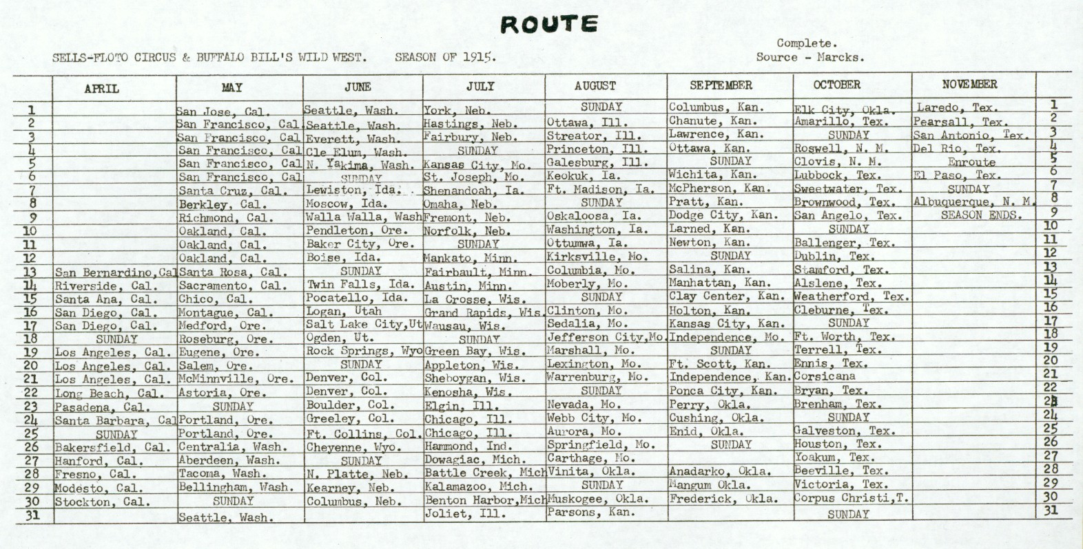 1915 Season Route, Sells-Floto Circus & Buffalo Bill Wild West Show