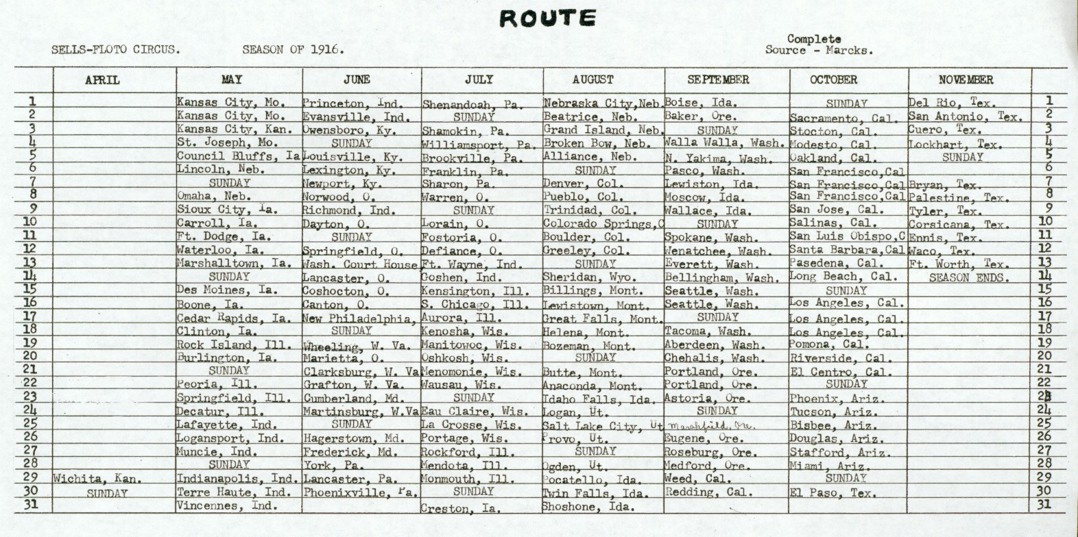 1916 Season Route, Sells-Floto Circus